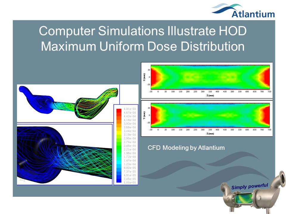 Computer Simulations Illustrate HOD Maximum Uniform Dose Distribution