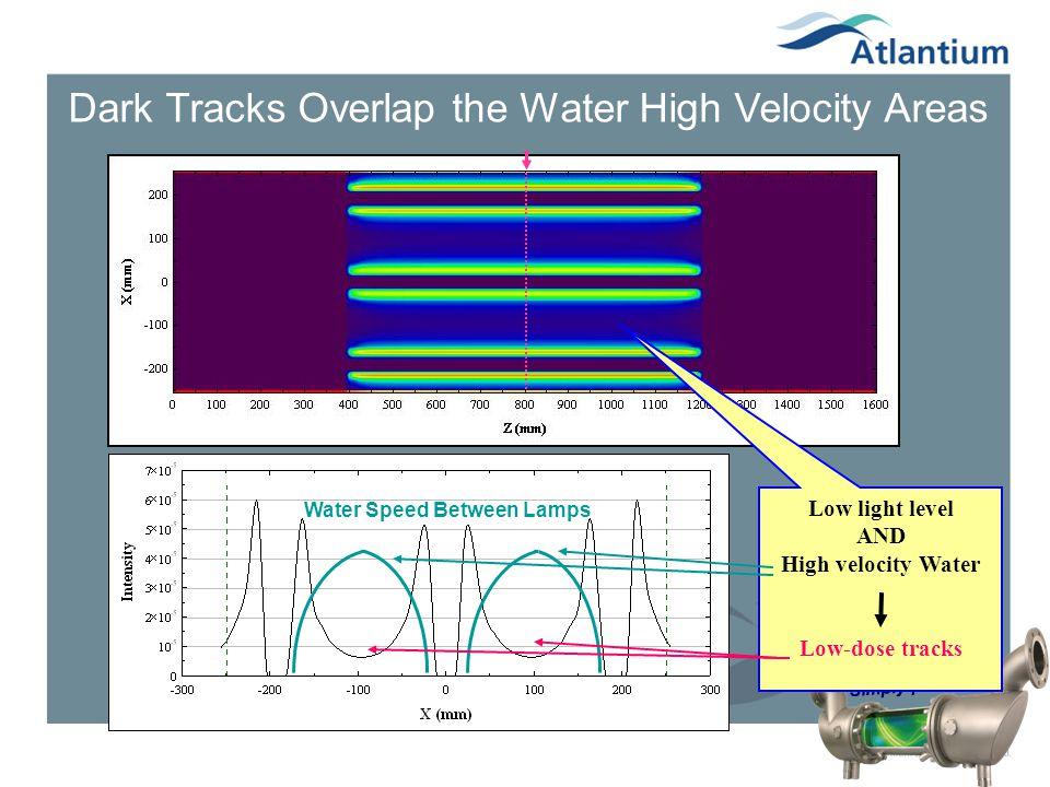 Dark Tracks Overlap the Water High Velocity Areas
