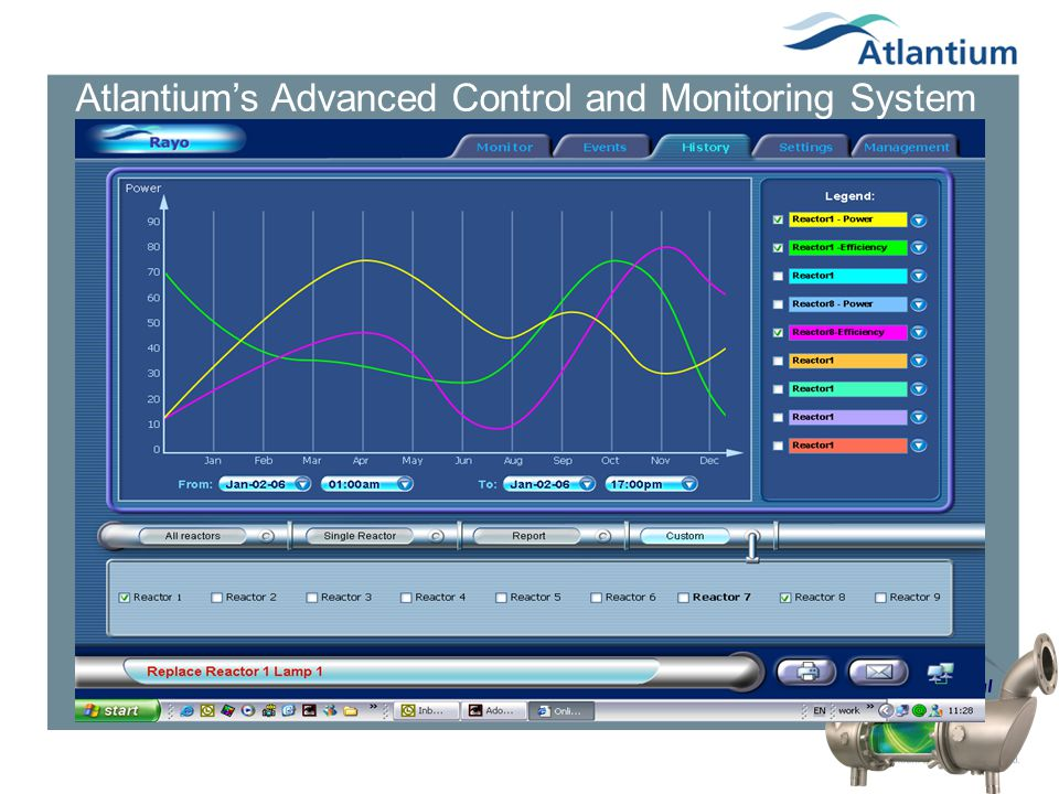 Atlantium's Advanced Control and Monitoring System
