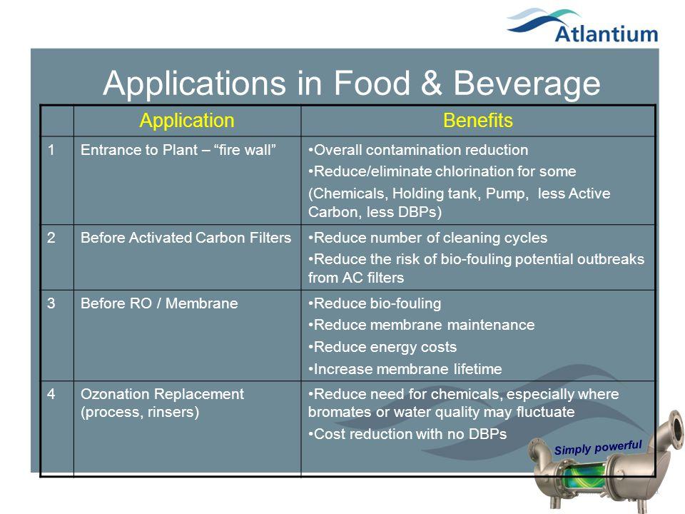 Applications in Food & Beverage