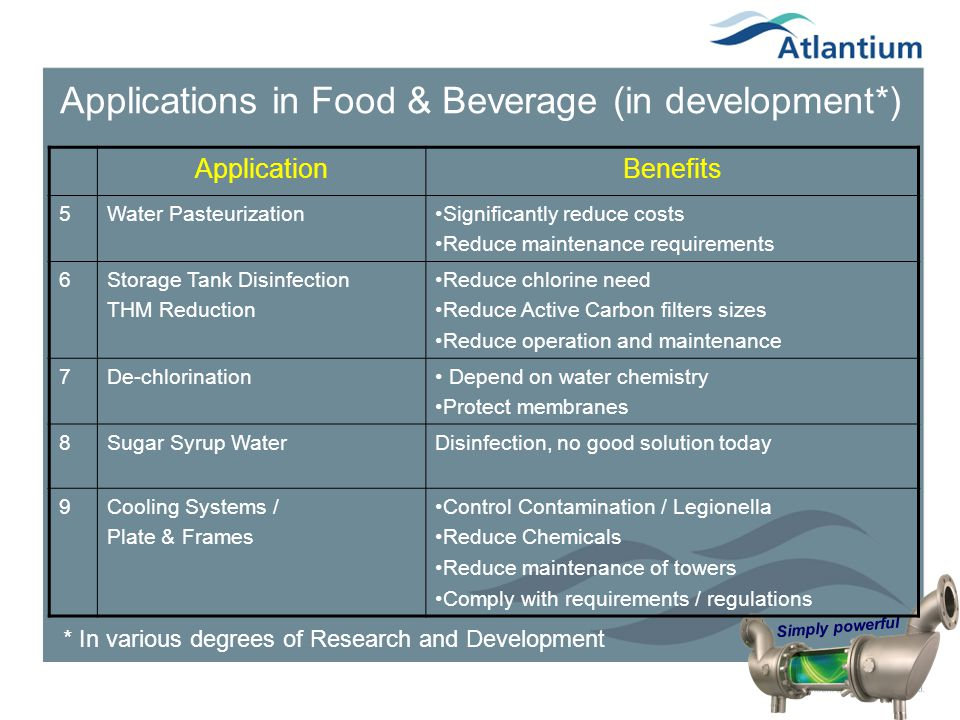 Applications in Food & Beverage (in development*)