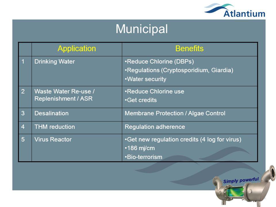 Municipal Benefits Application Reduce Chlorine (DBPs)
