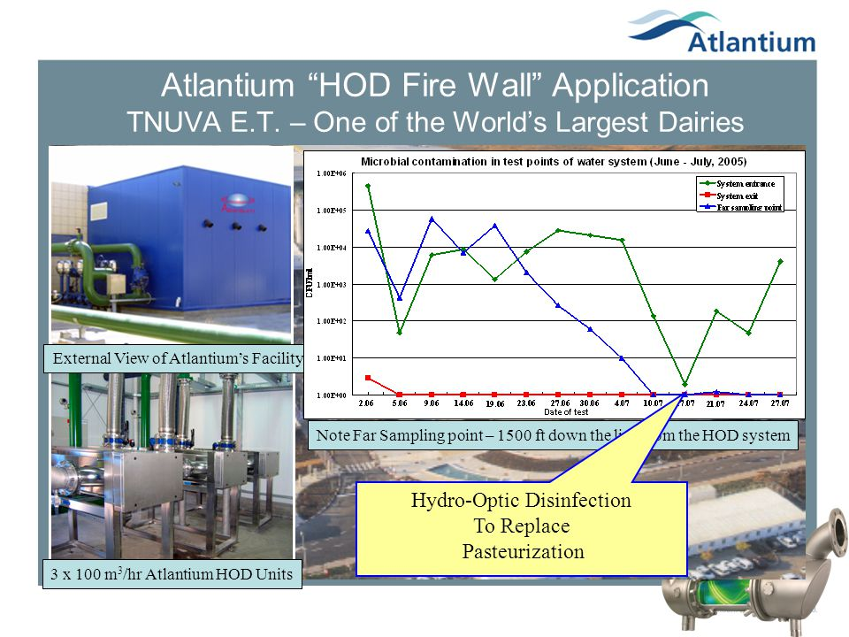 Atlantium HOD Fire Wall Application TNUVA E. T