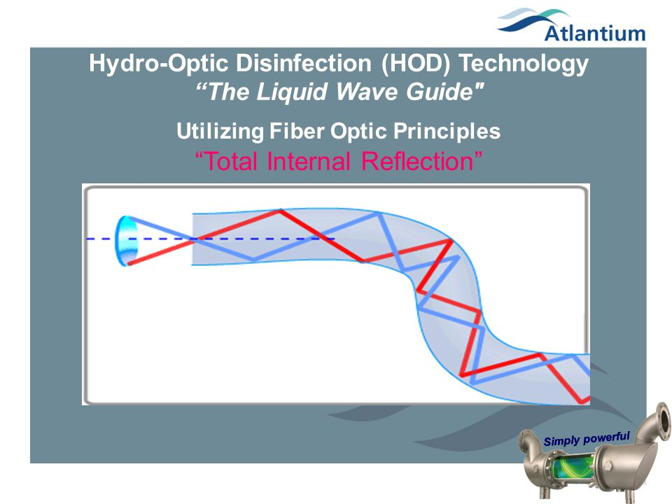 Hydro-Optic Disinfection (HOD) Technology The Liquid Wave Guide