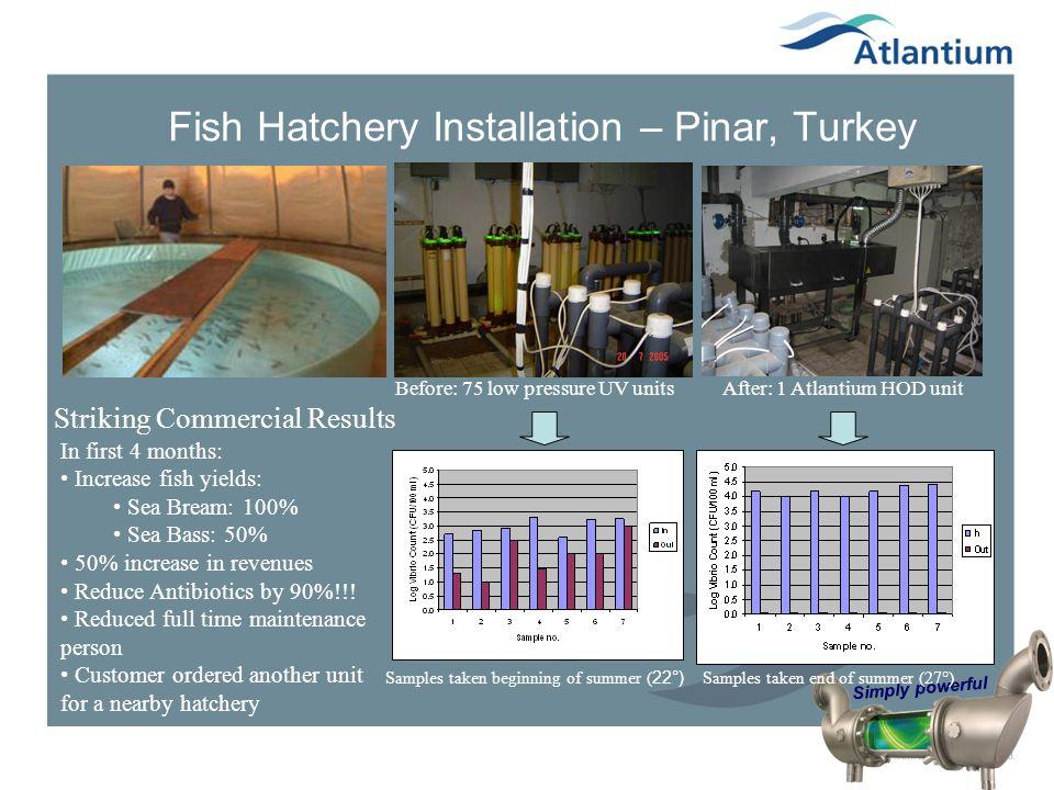 Fish Hatchery Installation – Pinar, Turkey