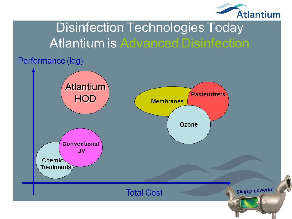 Disinfection Technologies Today Atlantium is Advanced Disinfection
