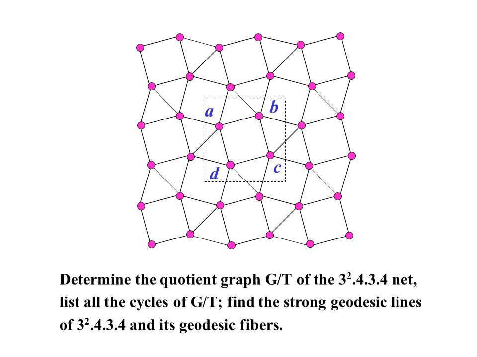 b a c d Determine the quotient graph G/T of the 32.4.3.4 net,