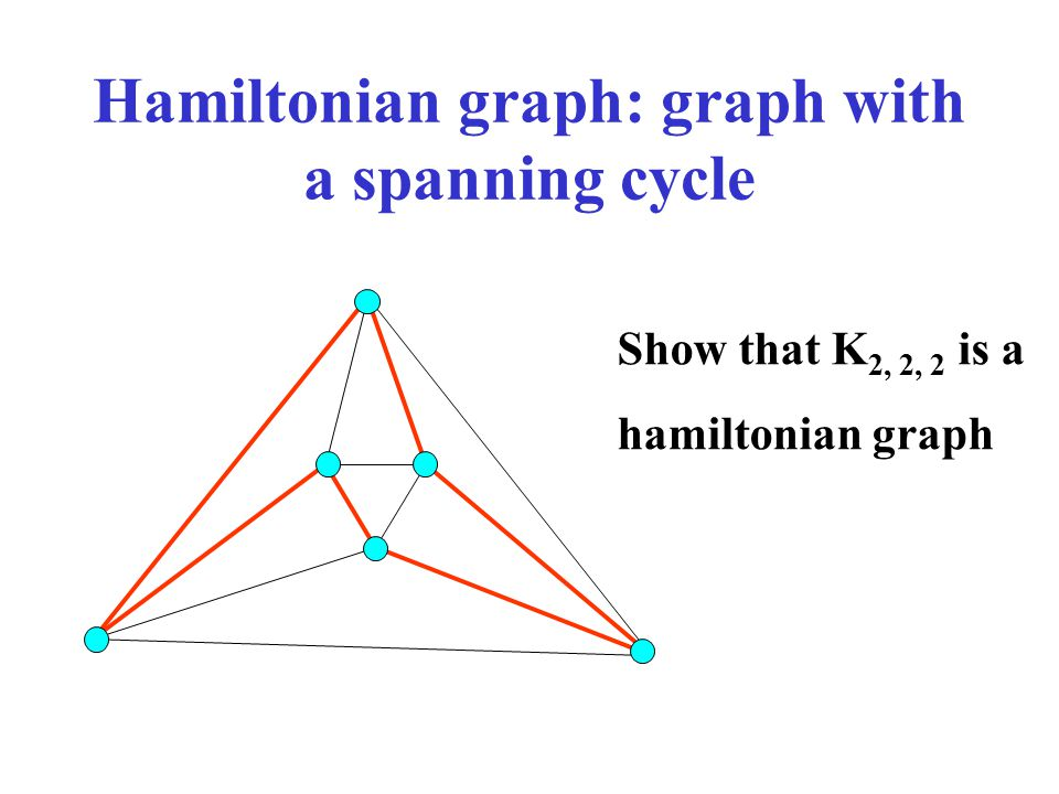 Hamiltonian graph: graph with a spanning cycle
