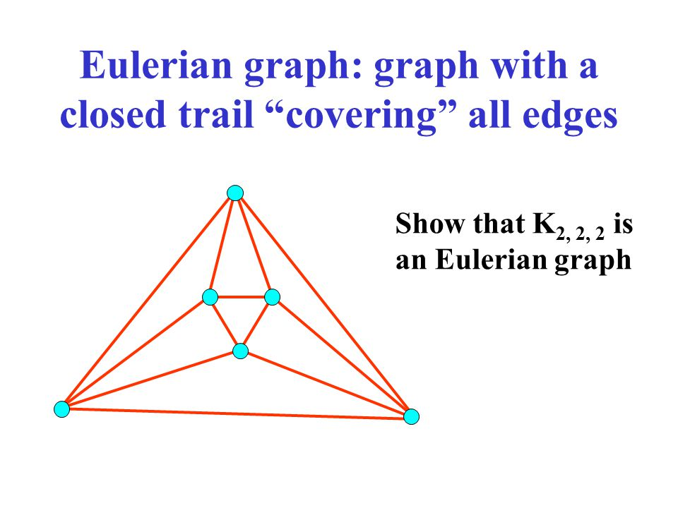 Eulerian graph: graph with a closed trail covering all edges