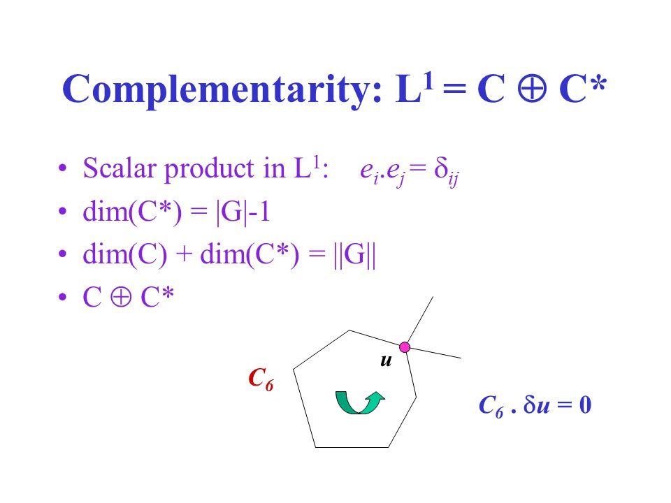 Complementarity: L1 = C  C*