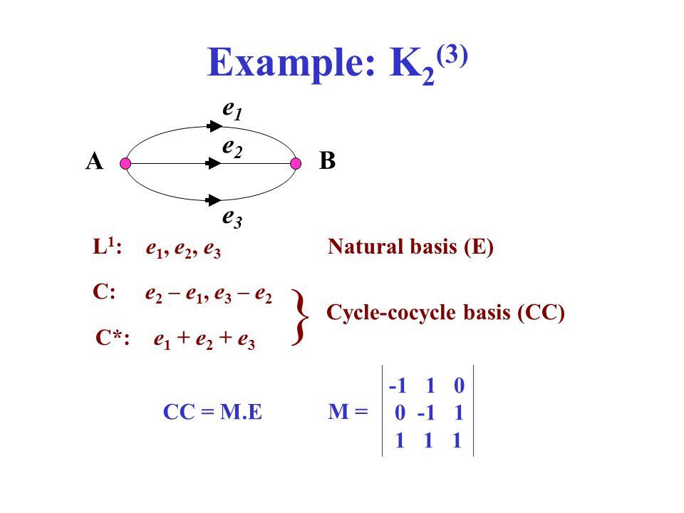 } Example: K2(3) e1 e2 A B e3 L1: e1, e2, e3 Natural basis (E)