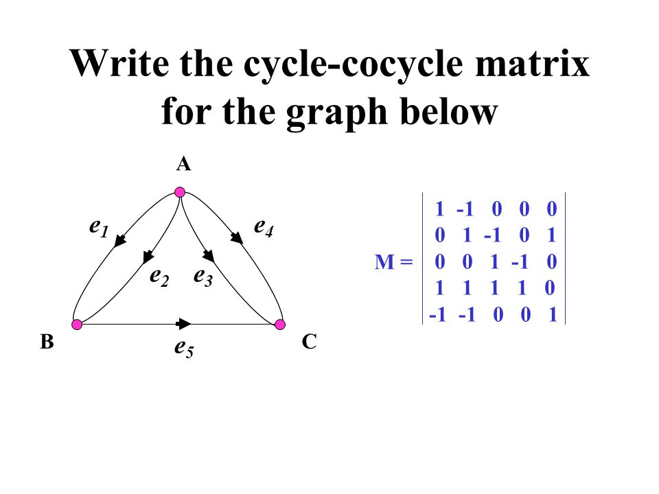 Write the cycle-cocycle matrix for the graph below
