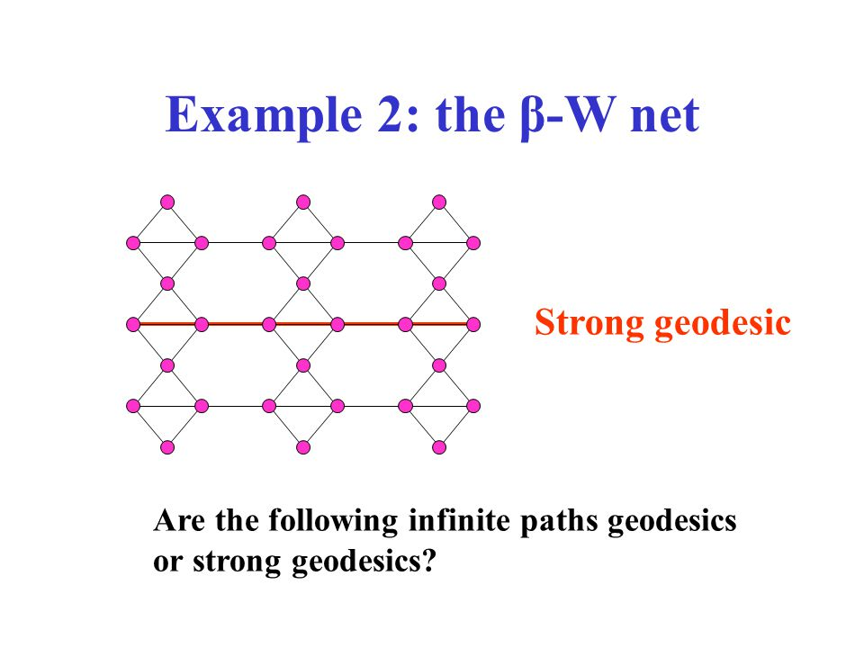 Example 2: the β-W net Strong geodesic
