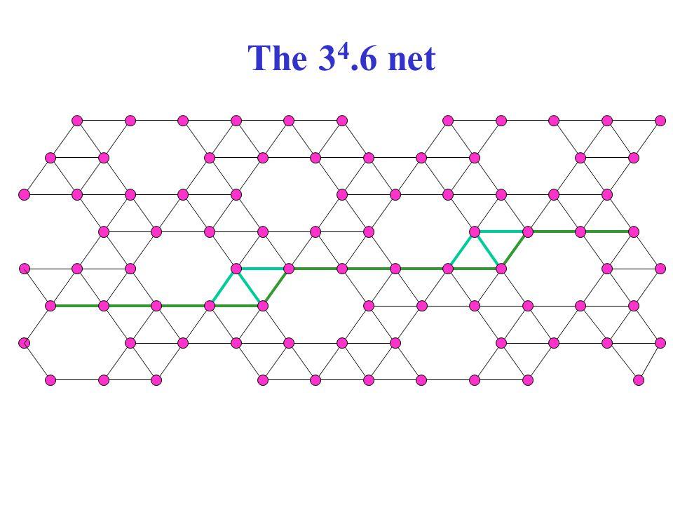 The 34.6 net