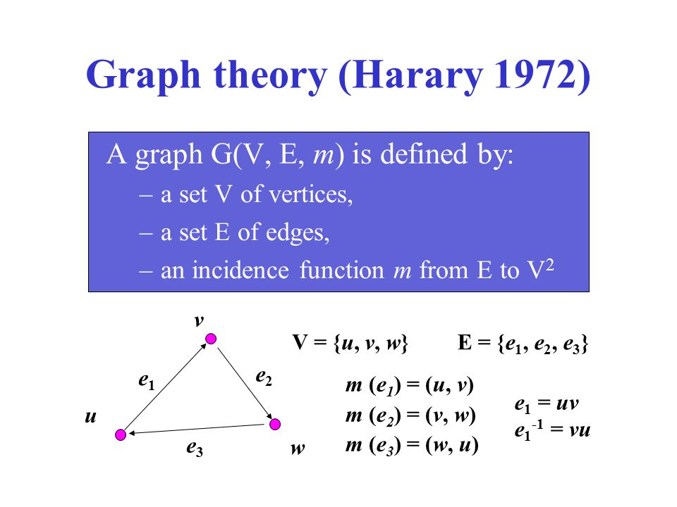 Graph theory (Harary 1972) A graph G(V, E, m) is defined by: