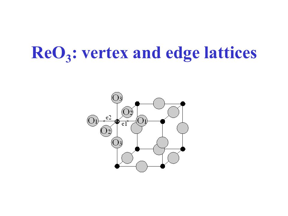 ReO3: vertex and edge lattices
