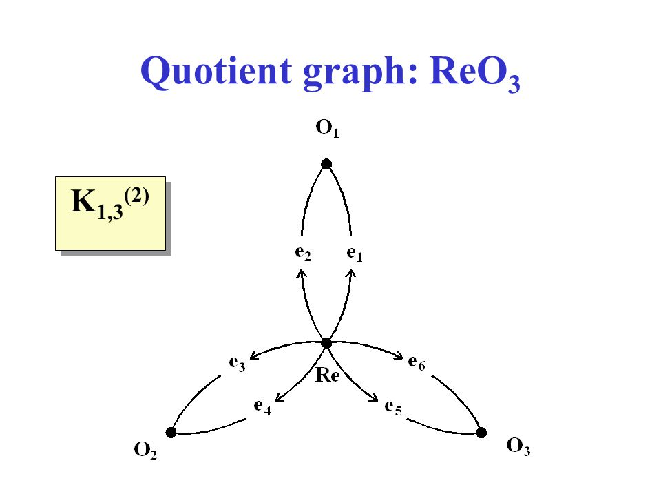 Quotient graph: ReO3 K1,3(2)