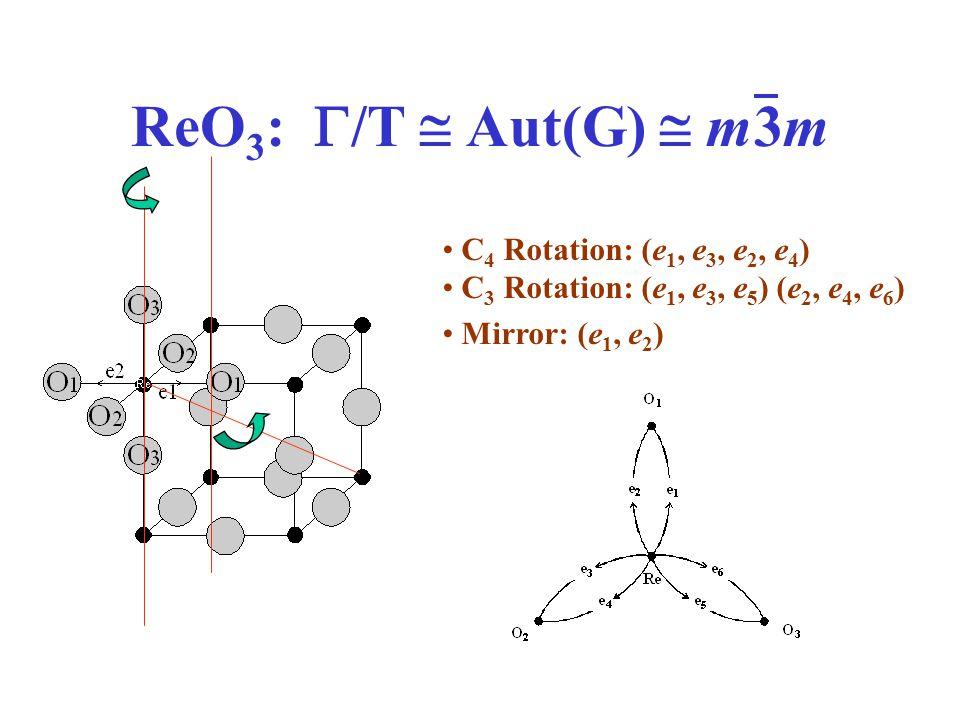 ReO3: /T  Aut(G)  m3m C4 Rotation: (e1, e3, e2, e4)