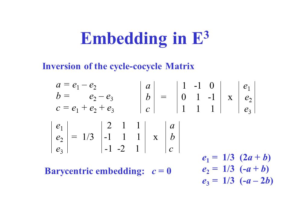 Embedding in E3 Inversion of the cycle-cocycle Matrix a = e1 – e2