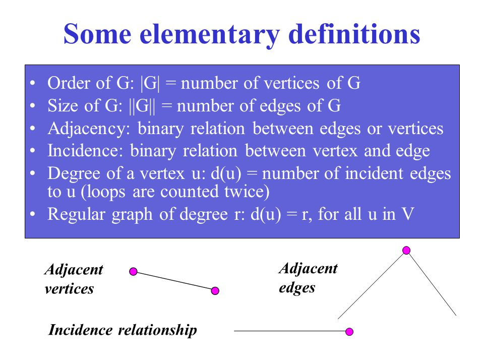 Some elementary definitions