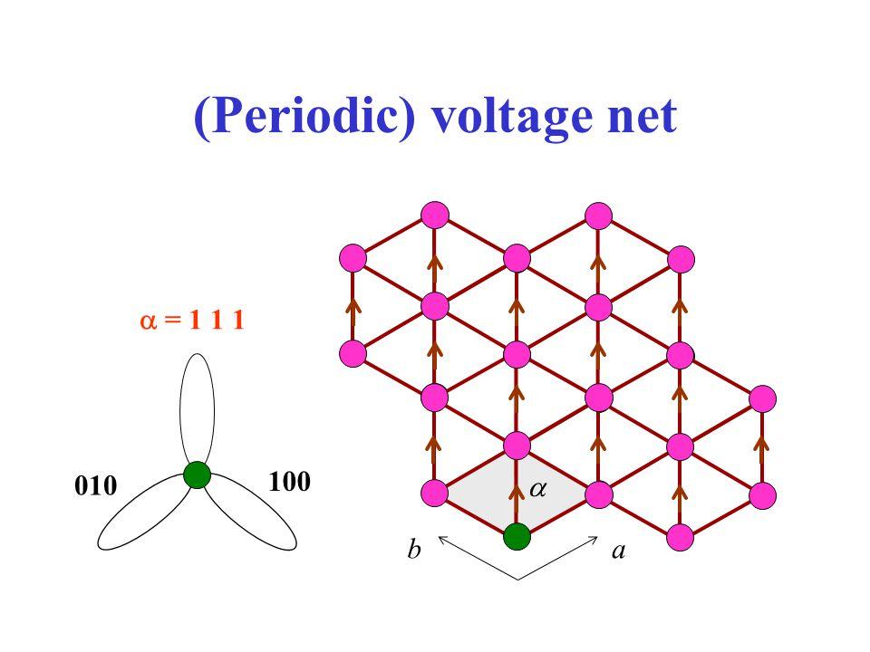 (Periodic) voltage net