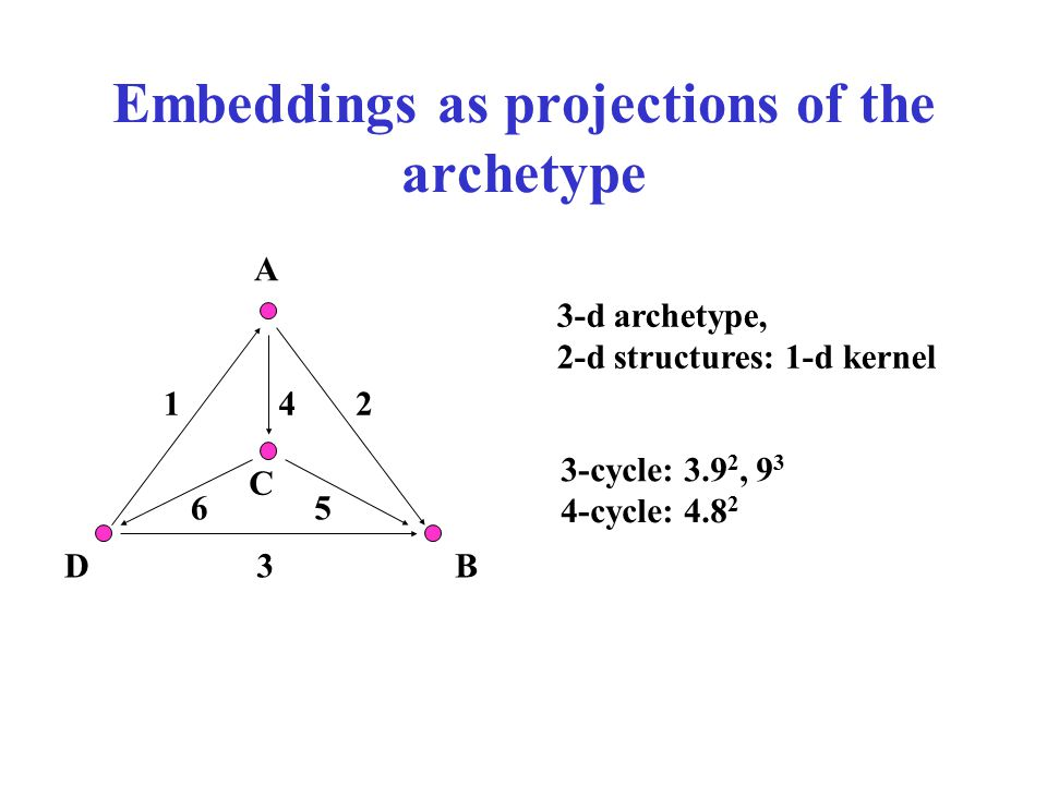 Embeddings as projections of the archetype