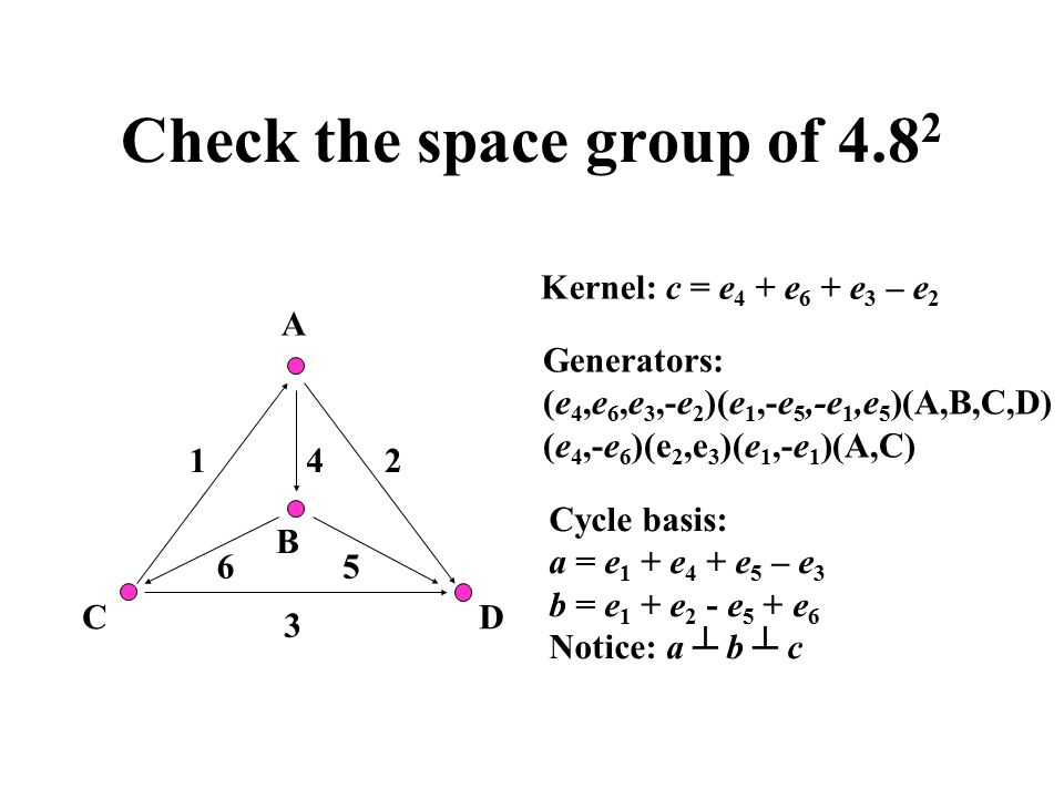 Check the space group of 4.82