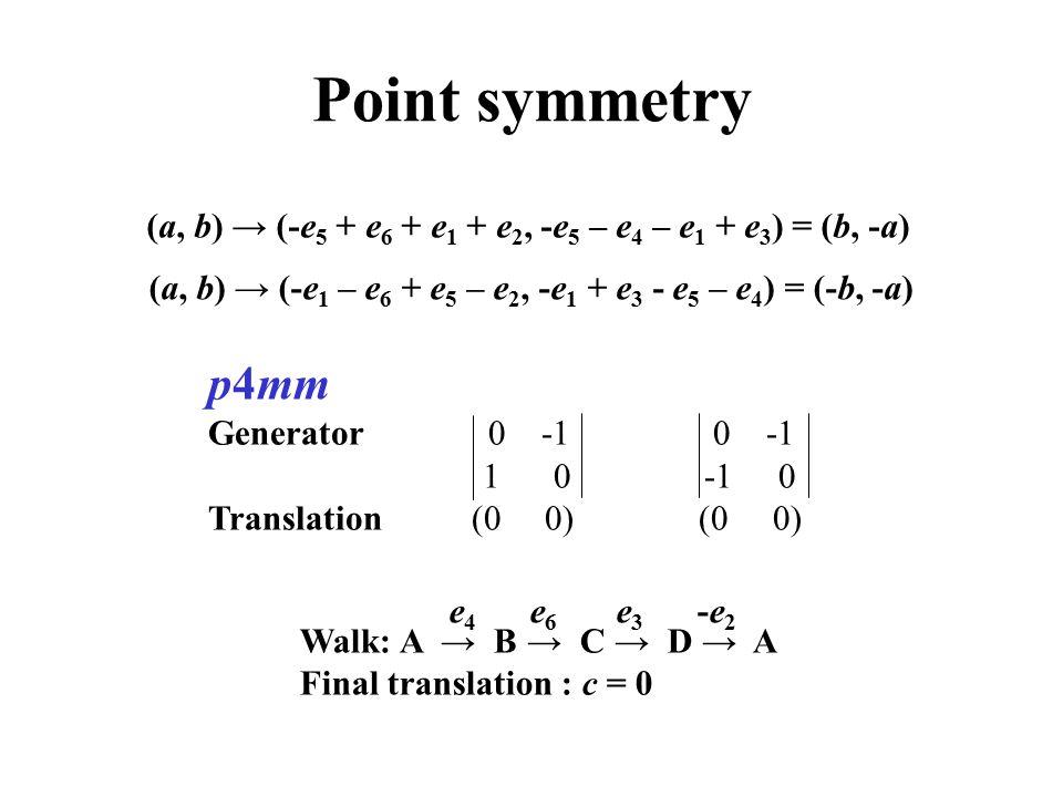 Point symmetry (a, b) → (-e5 + e6 + e1 + e2, -e5 – e4 – e1 + e3) = (b, -a) (a, b) → (-e1 – e6 + e5 – e2, -e1 + e3 - e5 – e4) = (-b, -a)