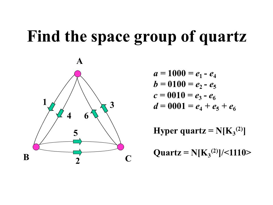 Find the space group of quartz