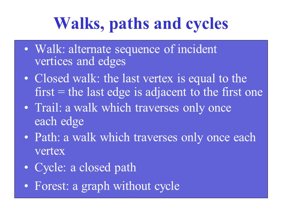 Walks, paths and cycles Walk: alternate sequence of incident vertices and edges.