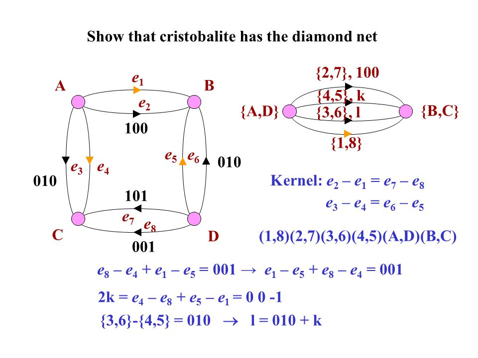 Show that cristobalite has the diamond net