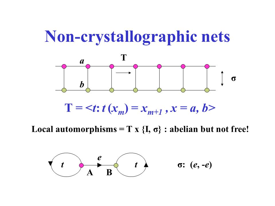 Non-crystallographic nets