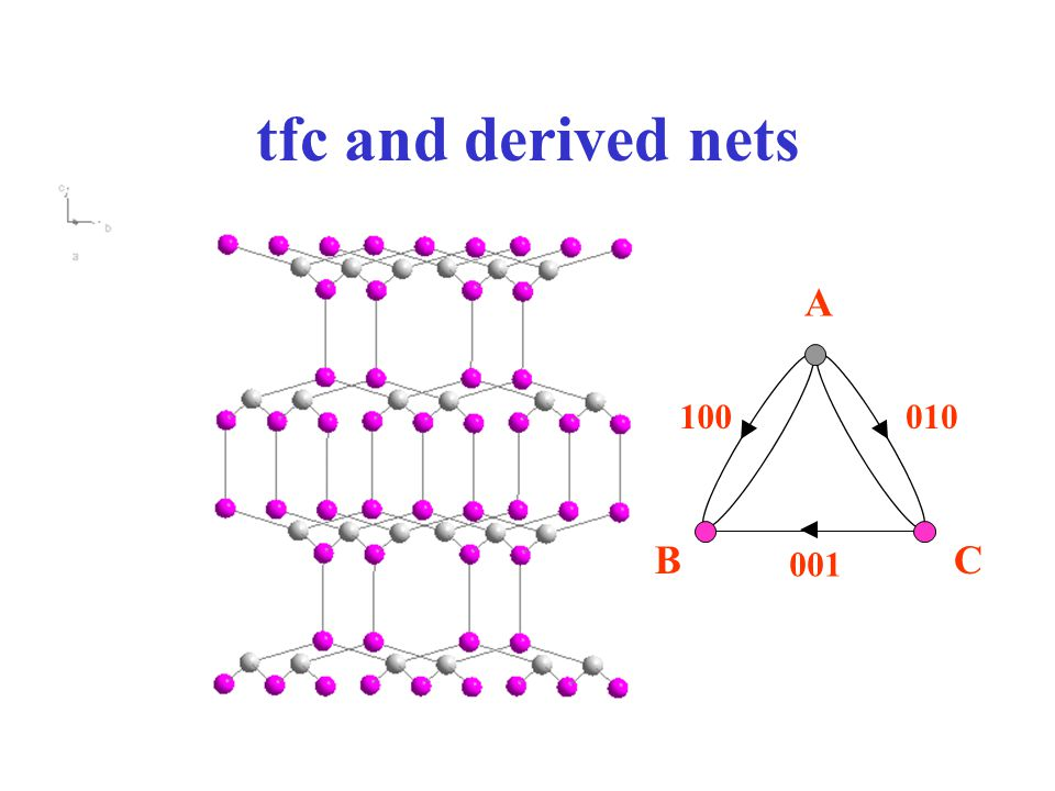 tfc and derived nets A 100 010 B C 001