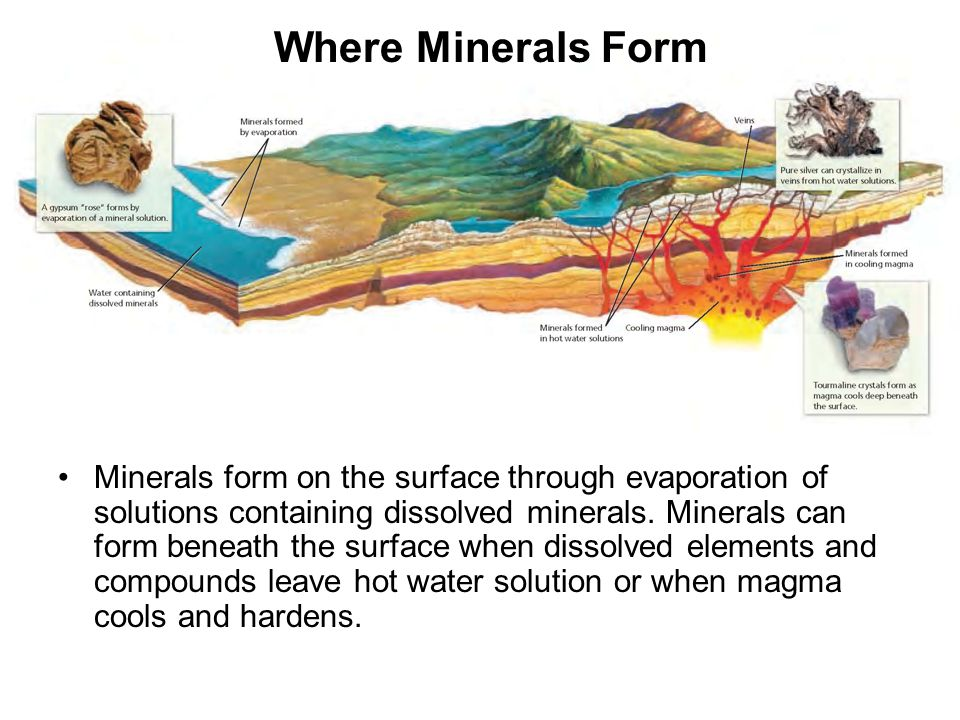 Using Mineral Resources - ppt video online download