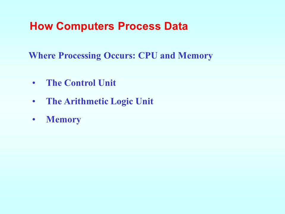 How Computers Process Data
