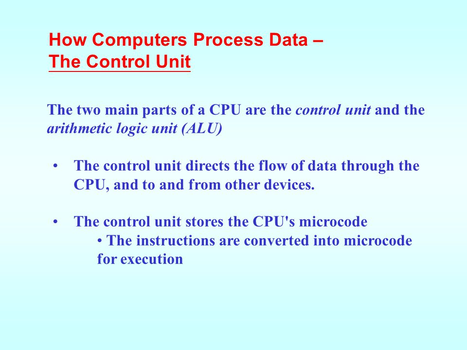 How Computers Process Data – The Control Unit