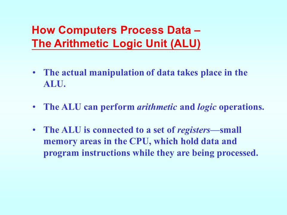 How Computers Process Data – The Arithmetic Logic Unit (ALU)
