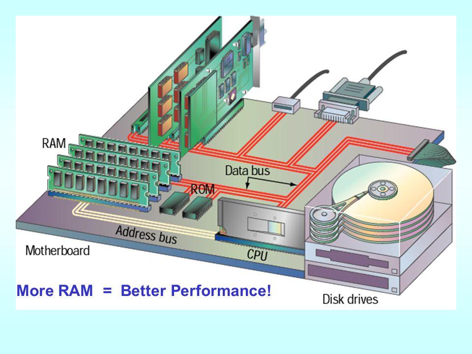 More RAM = Better Performance!