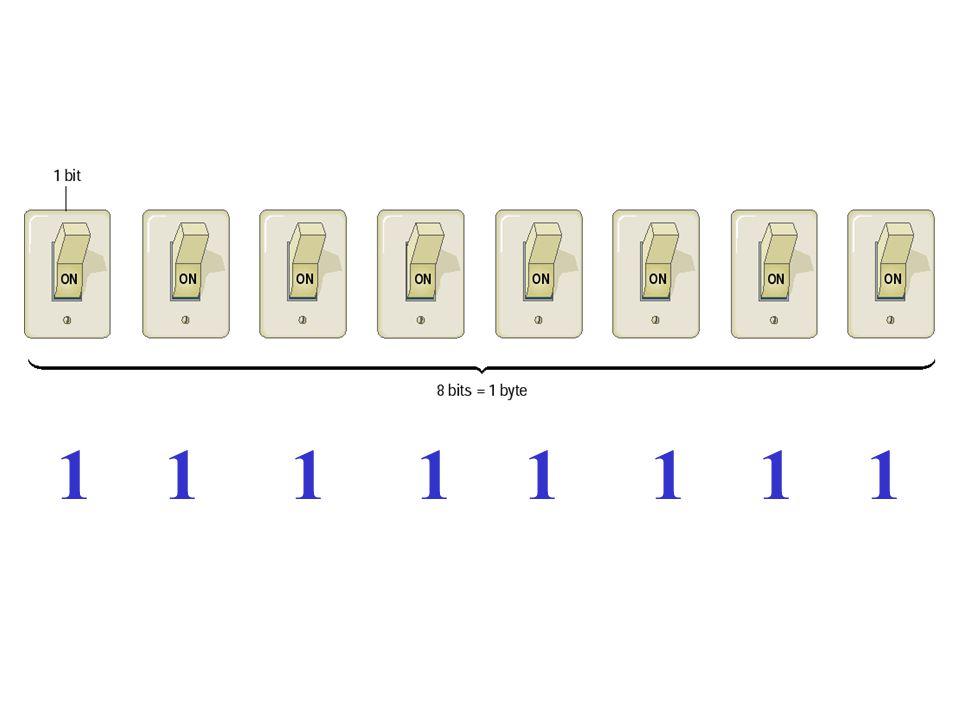 1 0 1 1 0 0 1 0 1 1 1 1 1 1 1 1. 1 0 0 1 0 0 1 0.