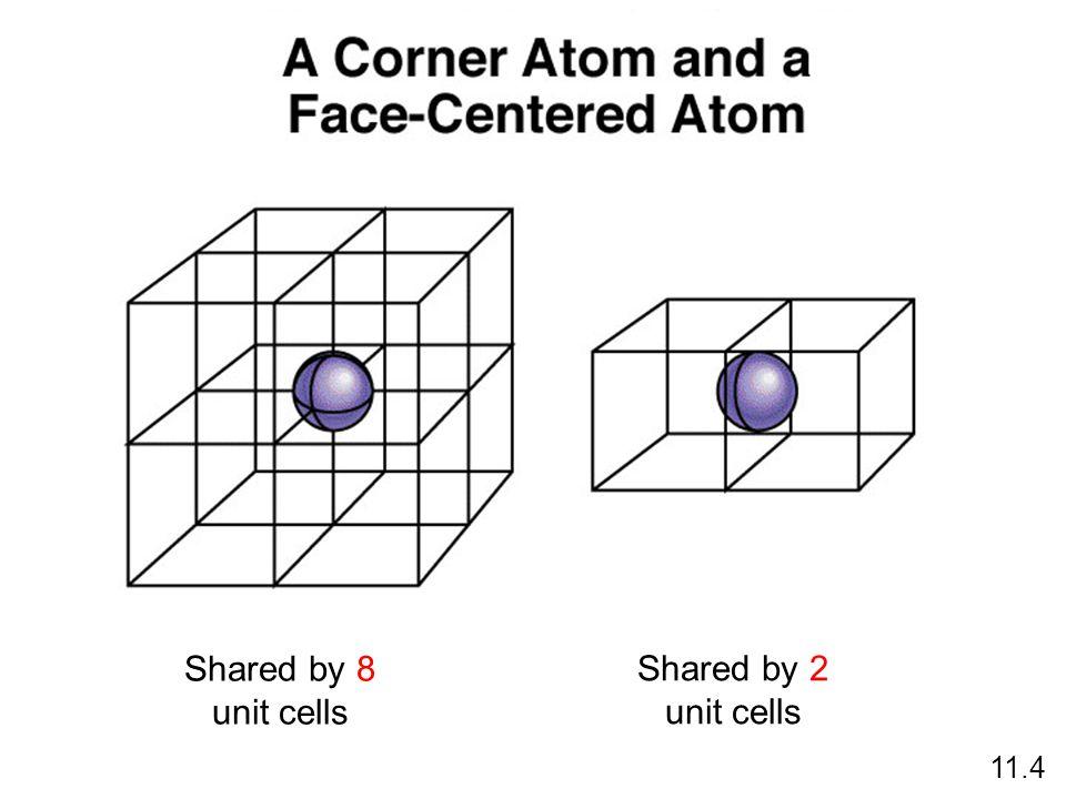 Shared by 8 unit cells Shared by 2 unit cells 11.4