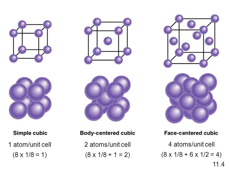 1 atom/unit cell 2 atoms/unit cell. 4 atoms/unit cell. (8 x 1/8 = 1) (8 x 1/8 + 1 = 2) (8 x 1/8 + 6 x 1/2 = 4)