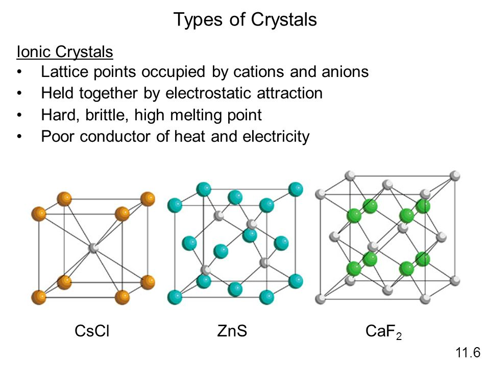 Types of Crystals Ionic Crystals