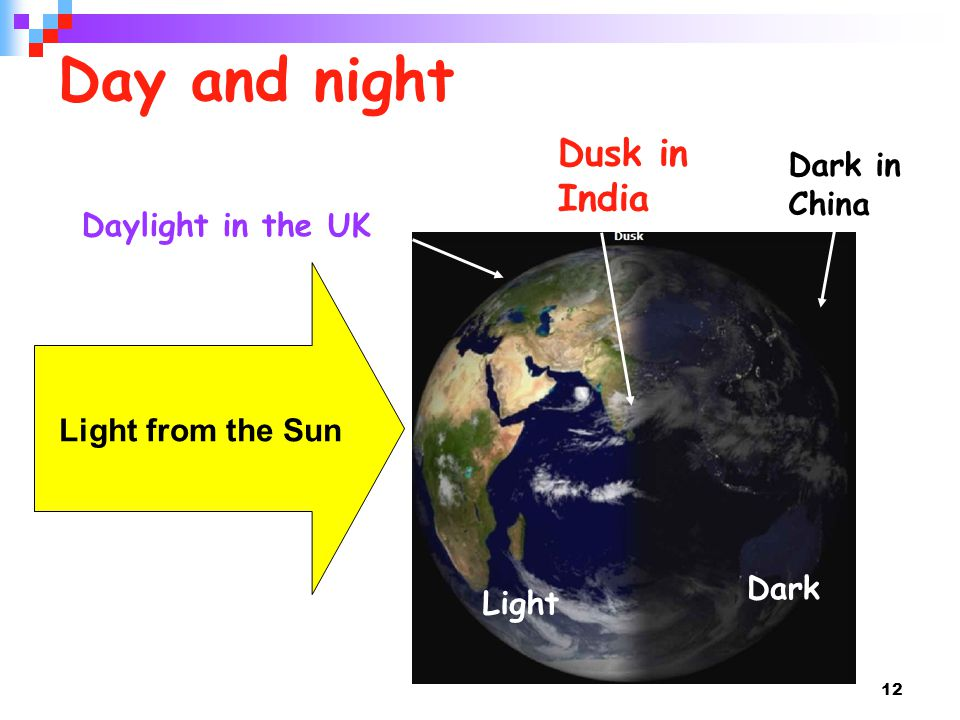 Day and night Dusk in India Dark in China Daylight in the UK