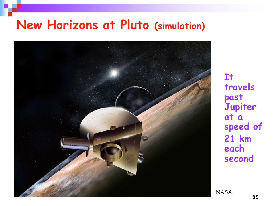 New Horizons at Pluto (simulation)