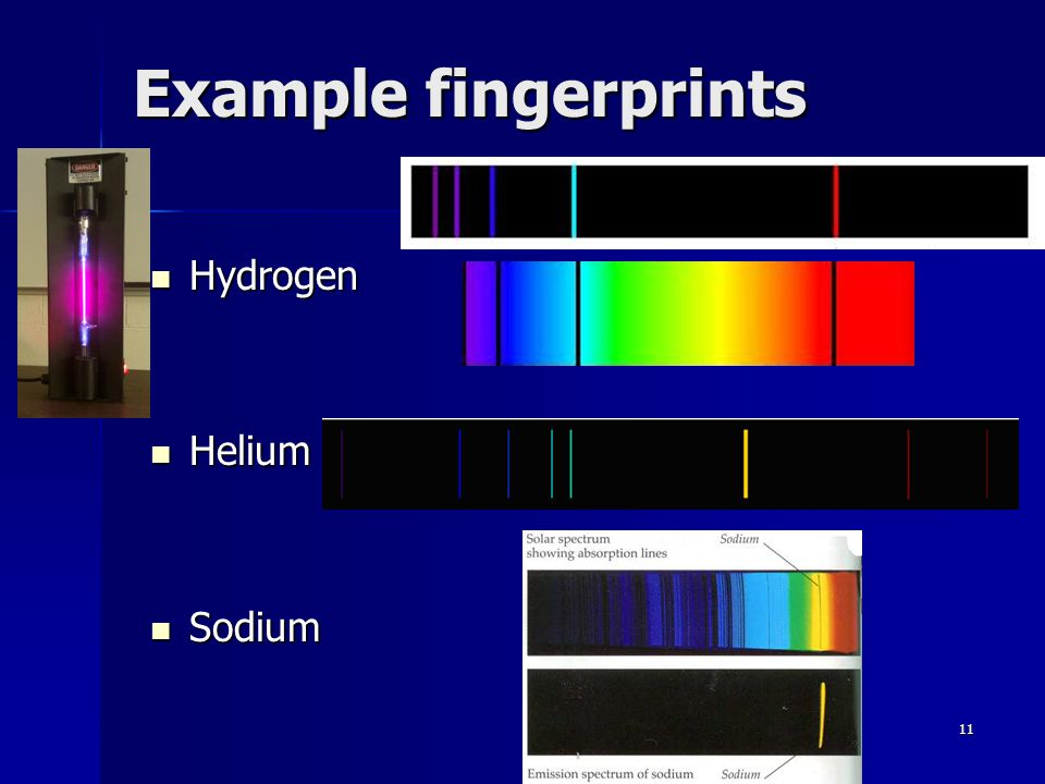 Example fingerprints Hydrogen Helium Sodium