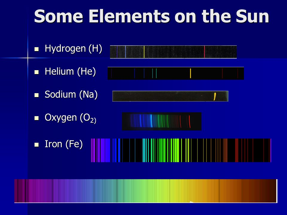 Some Elements on the Sun