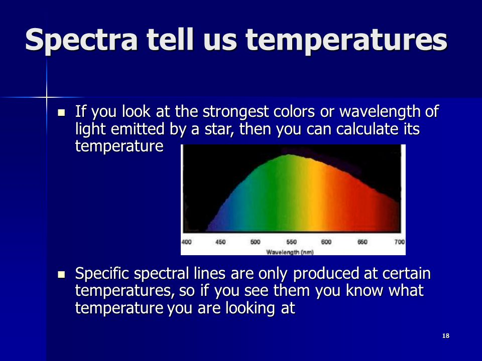 Spectra tell us temperatures
