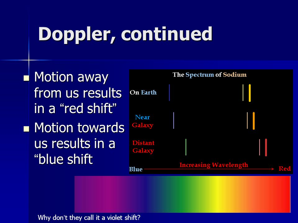Why don't they call it a violet shift
