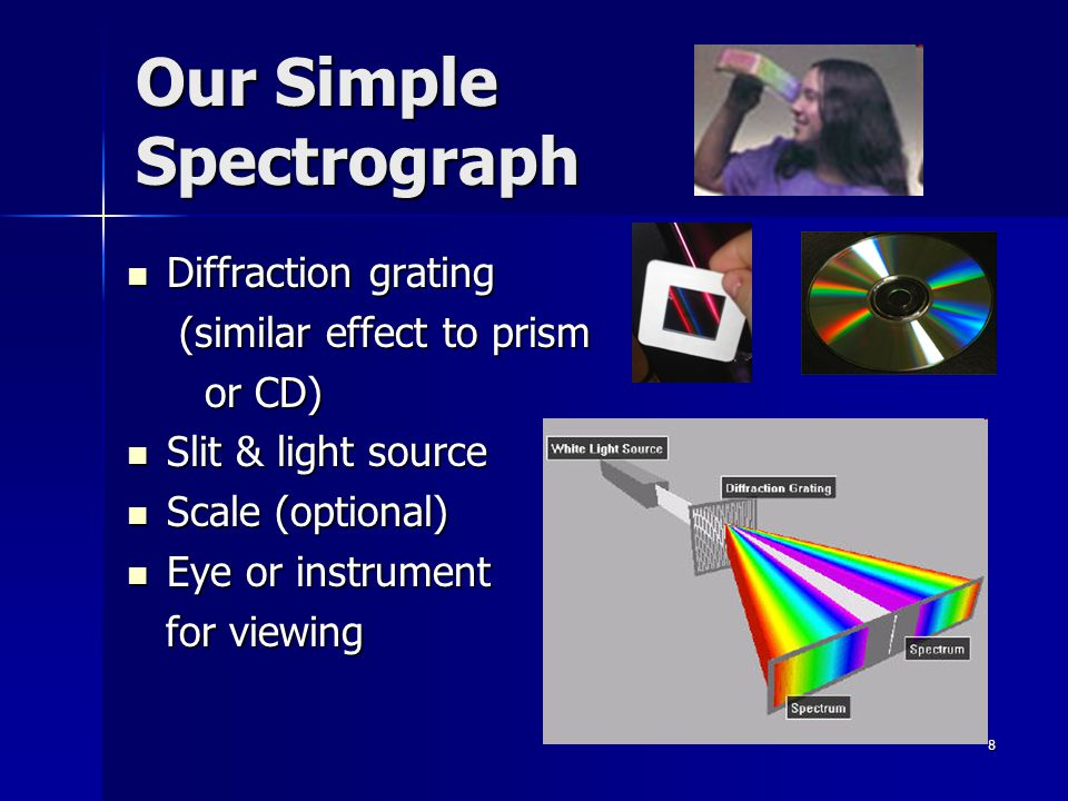 Our Simple Spectrograph