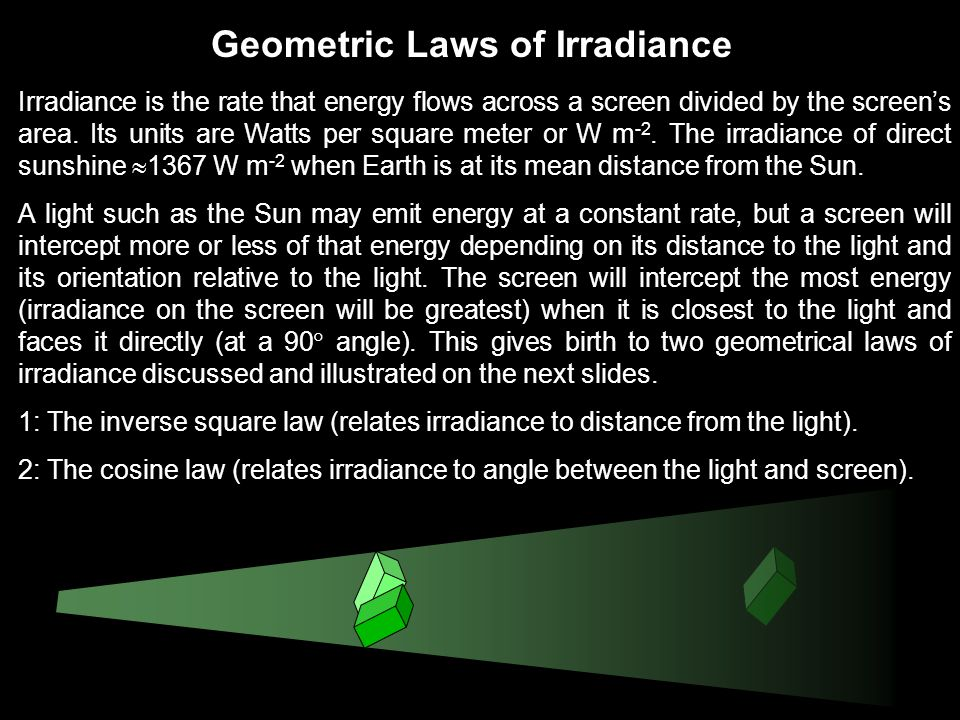 Geometric Laws of Irradiance